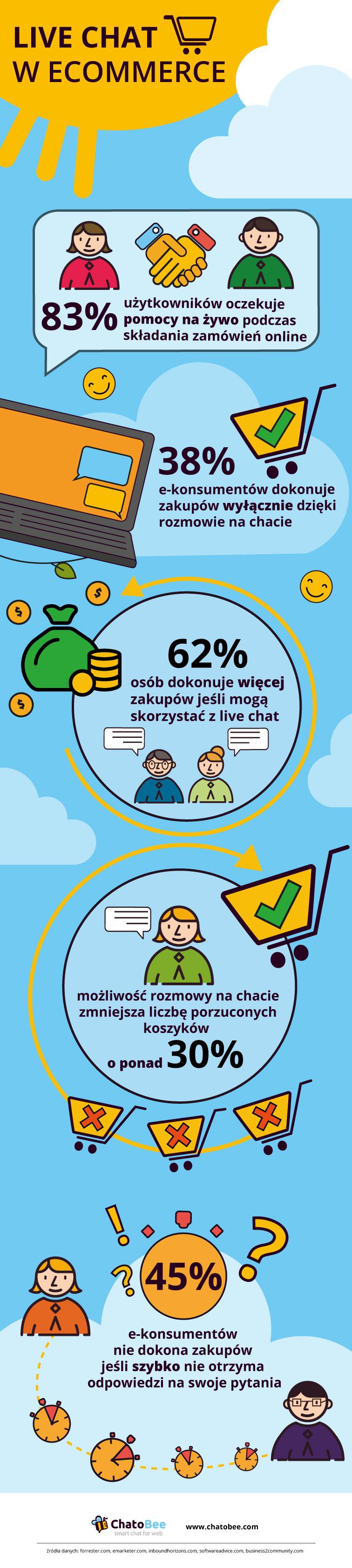 live_chat_ecommerce